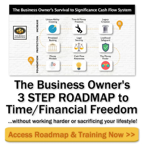Business Owners Time Money Freedom Roadmap