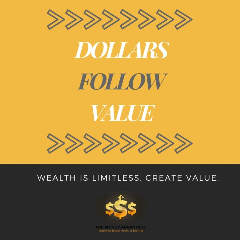 Abundance - Dollars Follow Value
