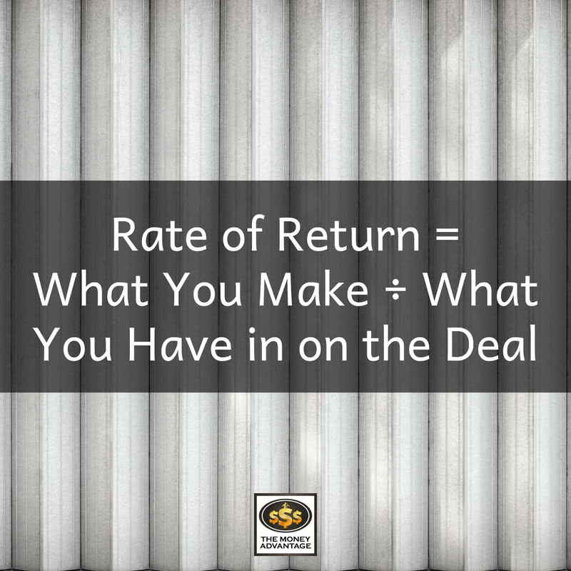 Spartan Invest Rate of Return