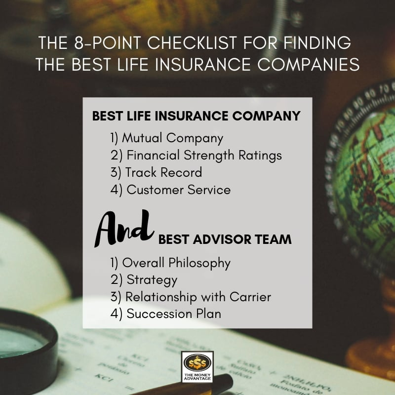Best Life Insurance Company >> The Best Life Insurance Companies Privatized Banking